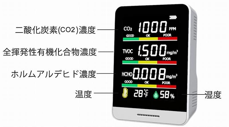 精度の低いCO2センサー