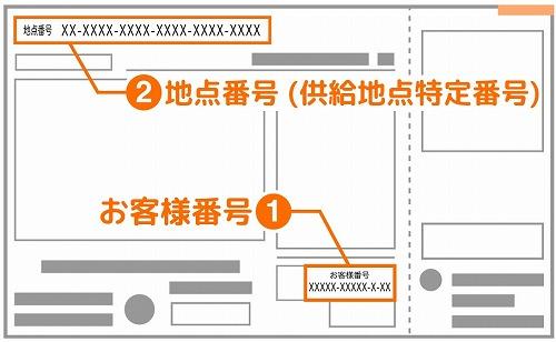 お客様番号・供給地点特定番号の確認