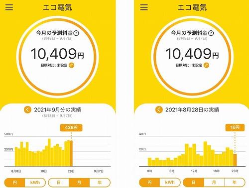 エコ電気アプリ