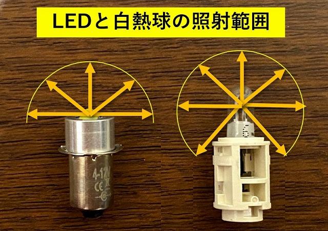 LEDと白熱球の照射範囲の違い